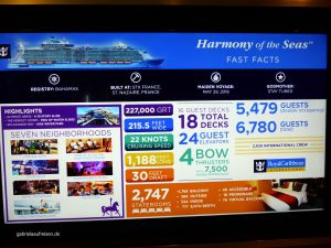 the facts of the Harmony of the Seas